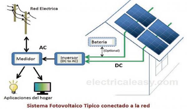 Energia_Solar_V2-01